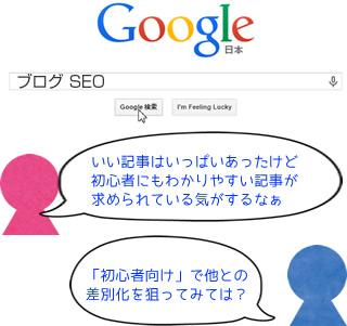 検索キーワードで実際に調べて、競合サイトとの差別化ポイントを考える